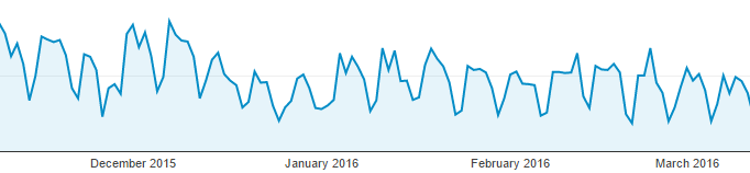 icc_seo_traffic_decrease